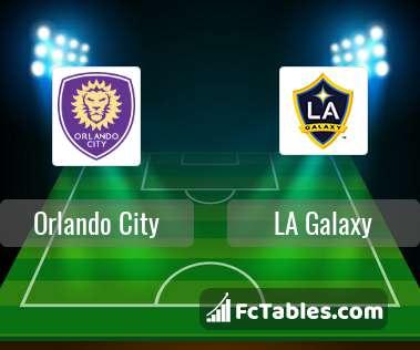 Preview image Orlando City - LA Galaxy