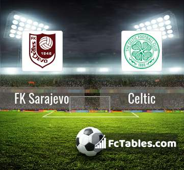 Preview image FK Sarajevo - Celtic