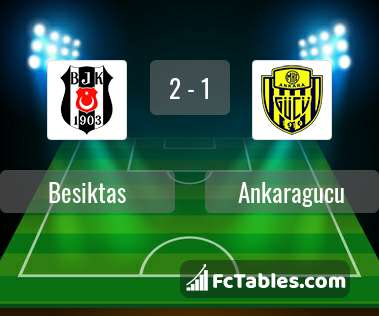 Preview image Besiktas - Ankaragucu