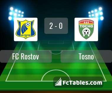 Podgląd zdjęcia FK Rostów - Tosno