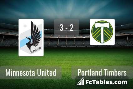 Preview image Minnesota United - Portland Timbers
