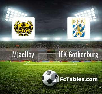 Anteprima della foto Mjaellby - IFK Gothenburg
