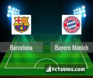 Preview image Barcelona - Bayern Munich