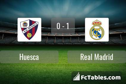 Preview image Huesca - Real Madrid