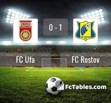 Anteprima della foto FC Ufa - FC Rostov