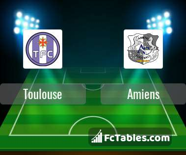 Preview image Toulouse - Amiens