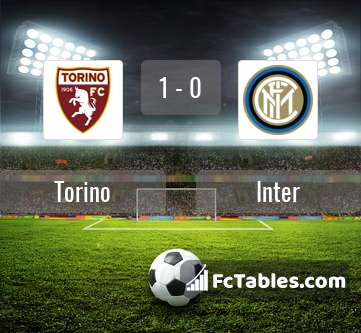 Preview image Torino - Inter