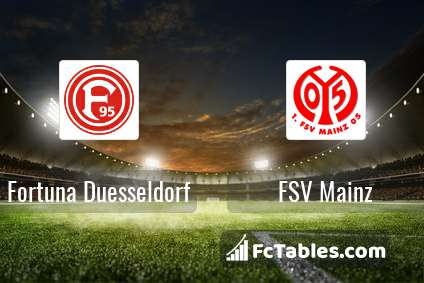Preview image Fortuna Duesseldorf - FSV Mainz