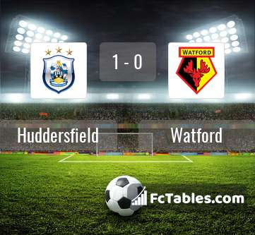 Preview image Huddersfield - Watford