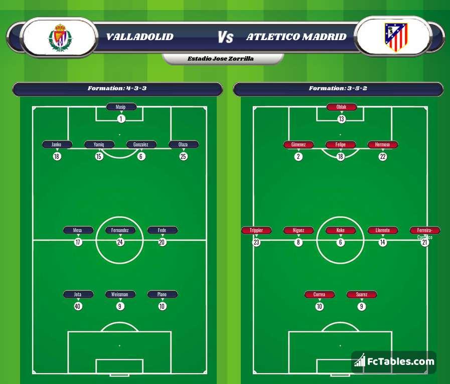 Preview image Valladolid - Atletico Madrid