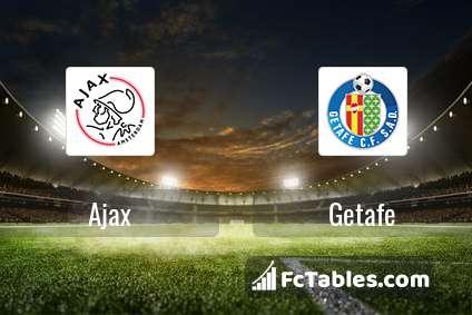 Podgląd zdjęcia Ajax Amsterdam - Getafe