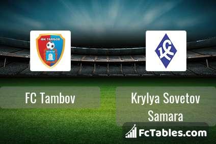 Anteprima della foto FC Tambov - Krylya Sovetov Samara