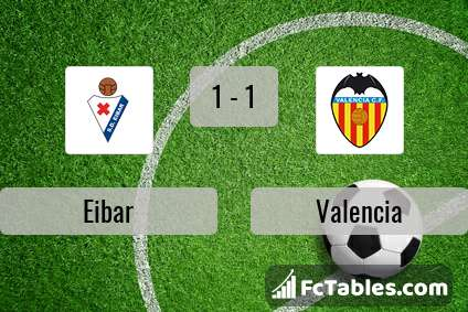 Preview image Eibar - Valencia