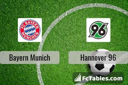 Podgląd zdjęcia Bayern Monachium - Hannover 96