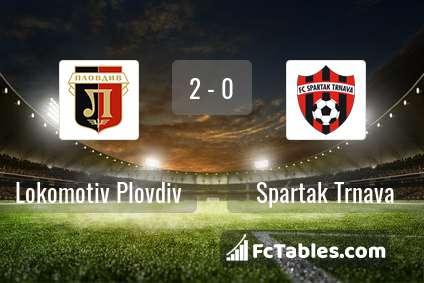Podgląd zdjęcia Łokomotiw Płowdiw - Spartak Trnawa