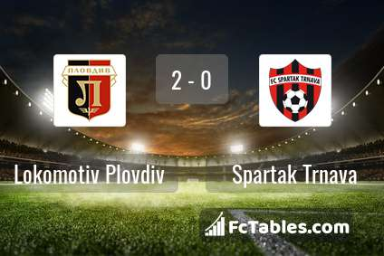 Preview image Lokomotiv Plovdiv - Spartak Trnava