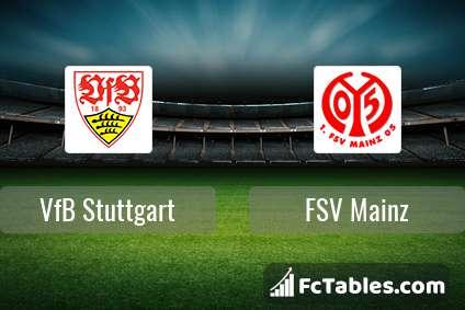 Preview image VfB Stuttgart - FSV Mainz