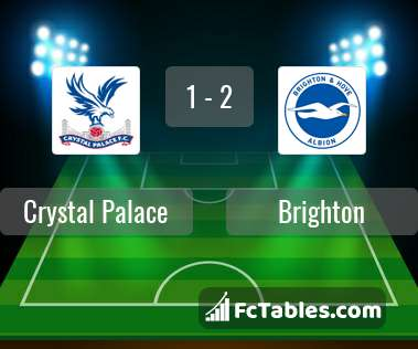 Preview image Crystal Palace - Brighton