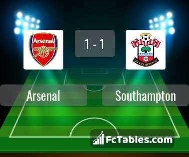 Preview image Arsenal - Southampton