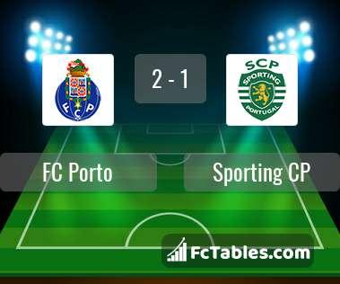 Anteprima della foto FC Porto - Sporting CP