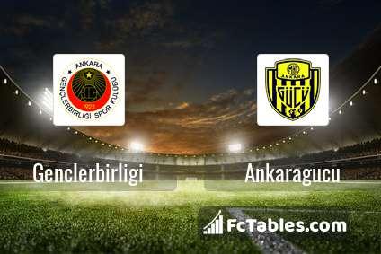 Podgląd zdjęcia Genclerbirligi - Ankaragucu
