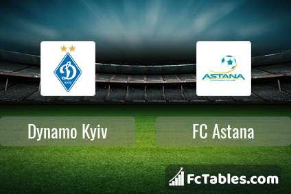 Podgląd zdjęcia Dynamo Kijów - FK Astana