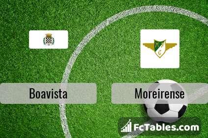 Anteprima della foto Boavista - Moreirense