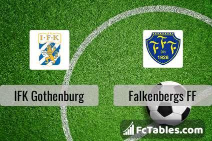 IFK Gothenburg Falkenbergs FF H2H