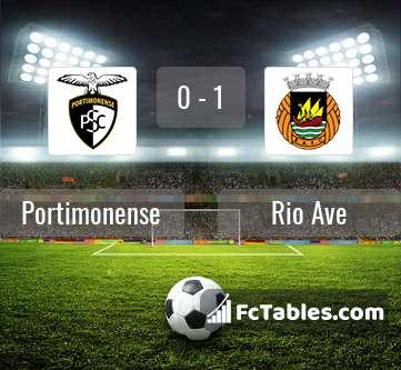 Podgląd zdjęcia Portimonense - Rio Ave
