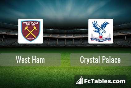 Podgląd zdjęcia West Ham United - Crystal Palace