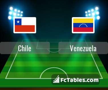 Podgląd zdjęcia Chile - Wenezuela