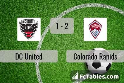 Preview image DC United - Colorado Rapids