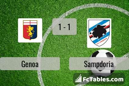Preview image Genoa - Sampdoria