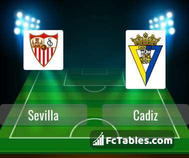 Preview image Sevilla - Cadiz