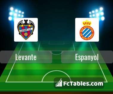 Podgląd zdjęcia Levante - Espanyol