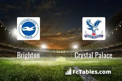 Podgląd zdjęcia Brighton & Hove Albion - Crystal Palace