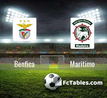 Podgląd zdjęcia Benfica Lizbona - Maritimo