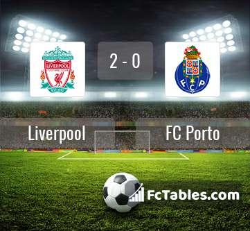 Preview image Liverpool - FC Porto