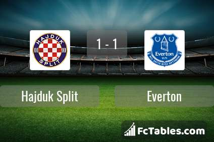 Preview image Hajduk Split - Everton