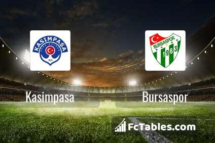 Podgląd zdjęcia Kasimpasa - Bursaspor