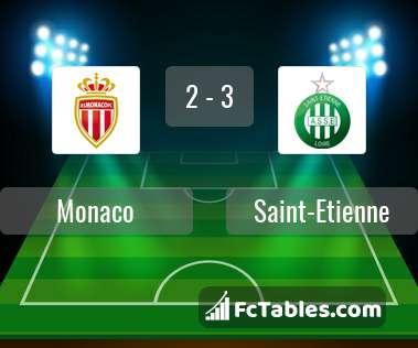 Preview image Monaco - Saint-Etienne