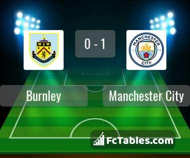 Anteprima della foto Burnley - Manchester City