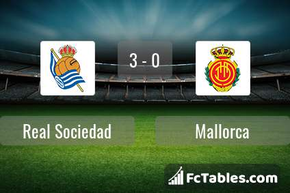 Anteprima della foto Real Sociedad - Mallorca