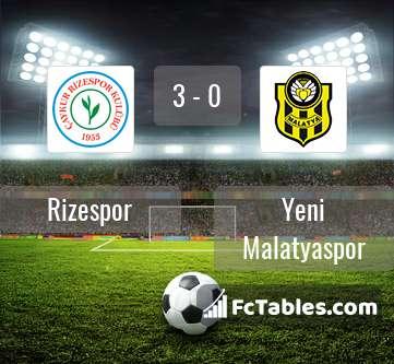 Preview image Rizespor - Yeni Malatyaspor