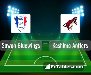 Suwon Bluewings Vs Kashima Antlers H2h 24 Oct 2018 Head To Head Stats Prediction