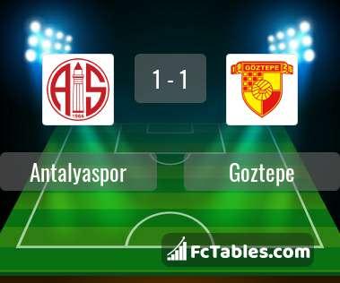 Preview image Antalyaspor - Goztepe