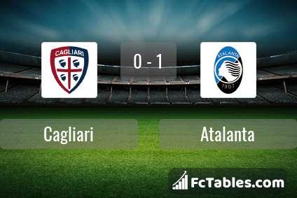 Anteprima della foto Cagliari - Atalanta