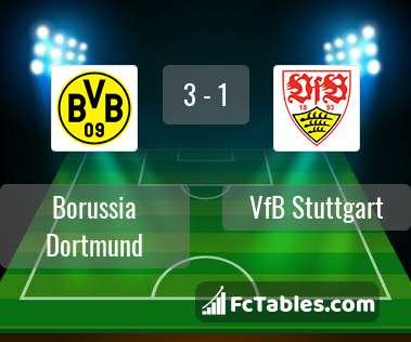 Anteprima della foto Borussia Dortmund - VfB Stuttgart