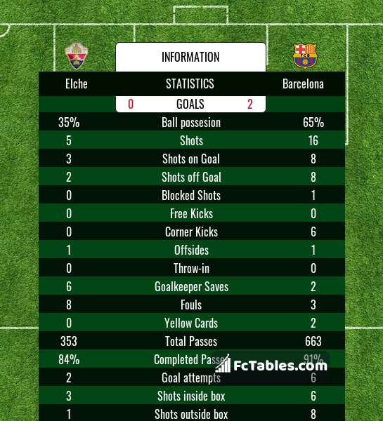 Preview image Elche - Barcelona