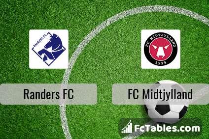Randers FC FC Midtjylland H2H